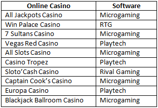 netent casinos complete list